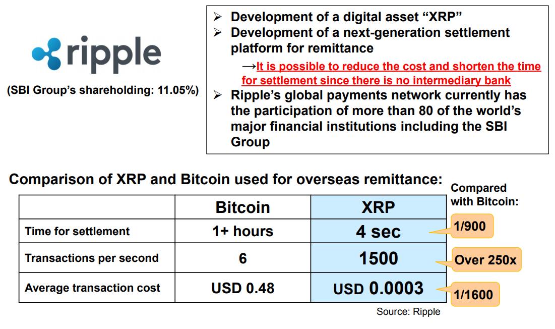 unterschied-xrp-bitcoin